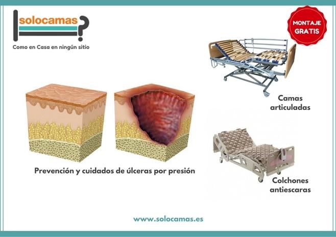 Ulceras por presion UPP escaras como prevenir
