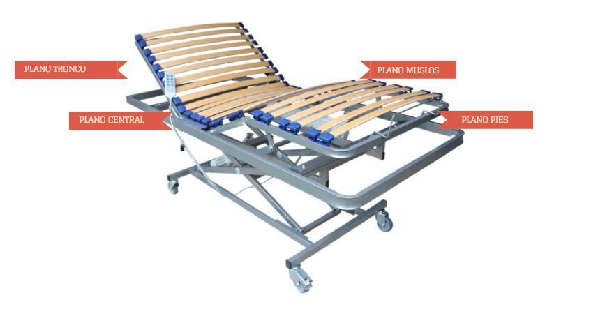 camas articuladas electricas de 4 planos solocamas